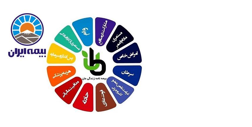 بیمه عمر مان
